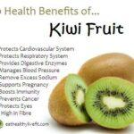 Kiwi Fruit Quotes Facebook